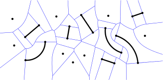 generalized voronoi diagrams rh sthu org 3D Voronoi Diagram Geometry of Voronoi Diagram
